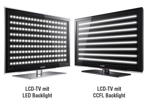 LCD-LED-Unterschiede